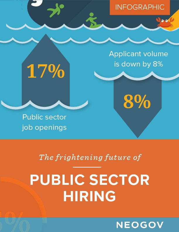 NGV-Infographic-FutureofPublicSector-1