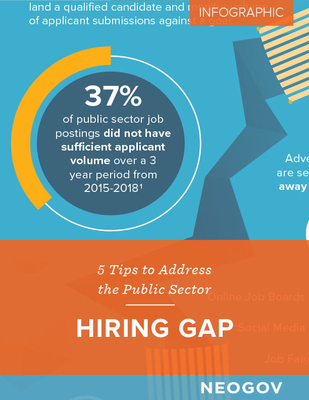 NEOGOV Infographic - Hiring Gap