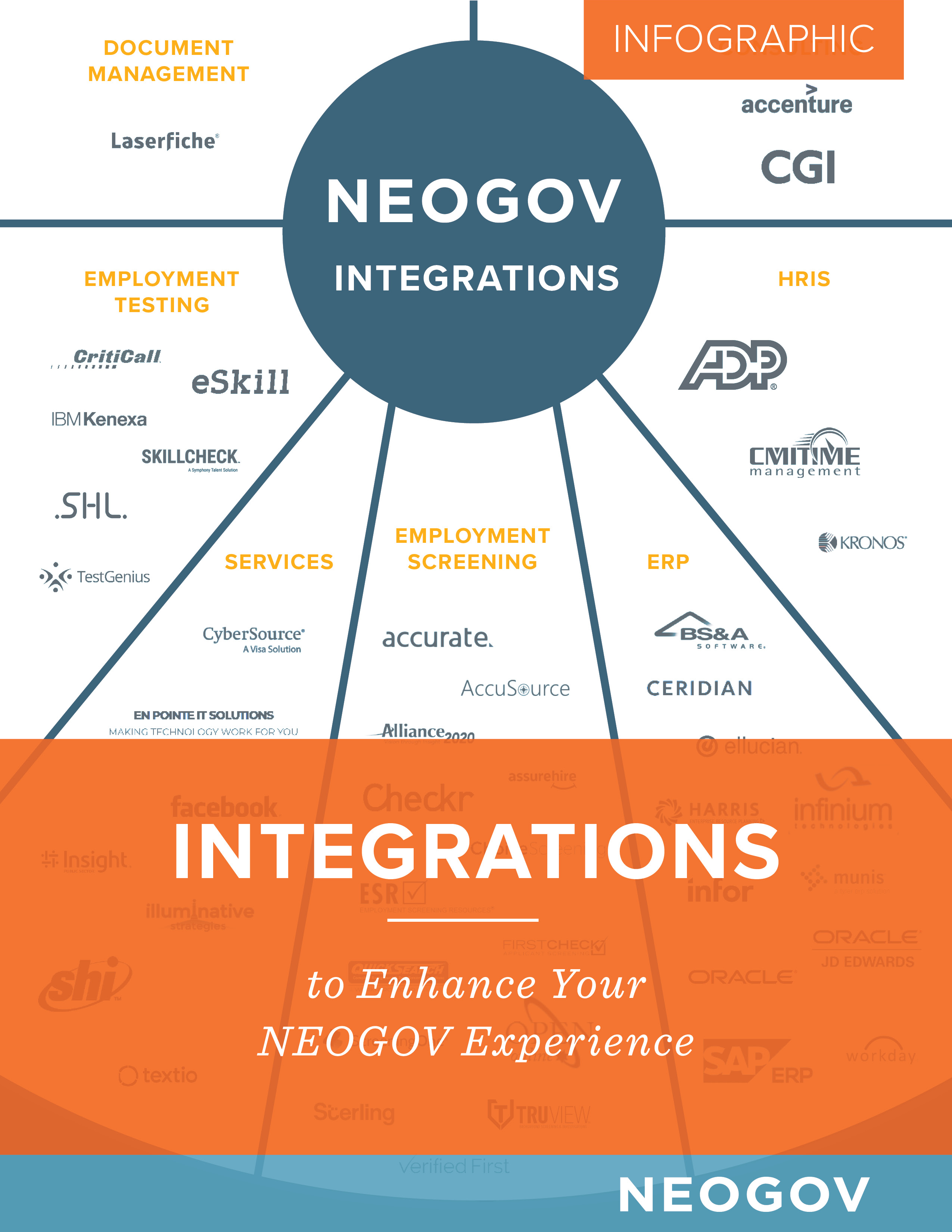 NGV-Infographic-Integrations