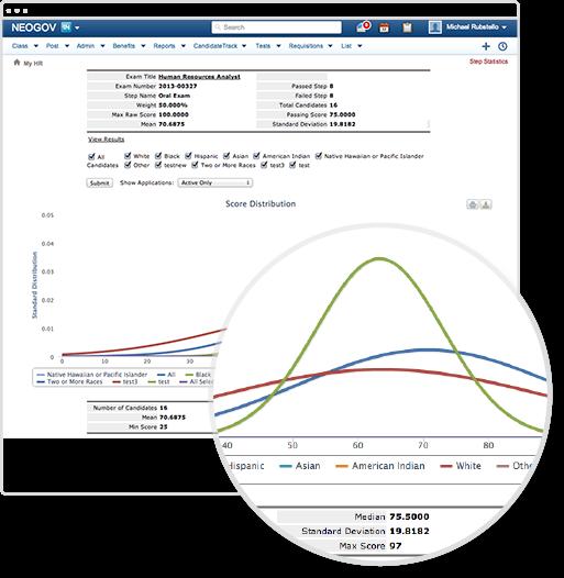 analytics and report example