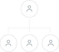 organization hierarchy in reporting