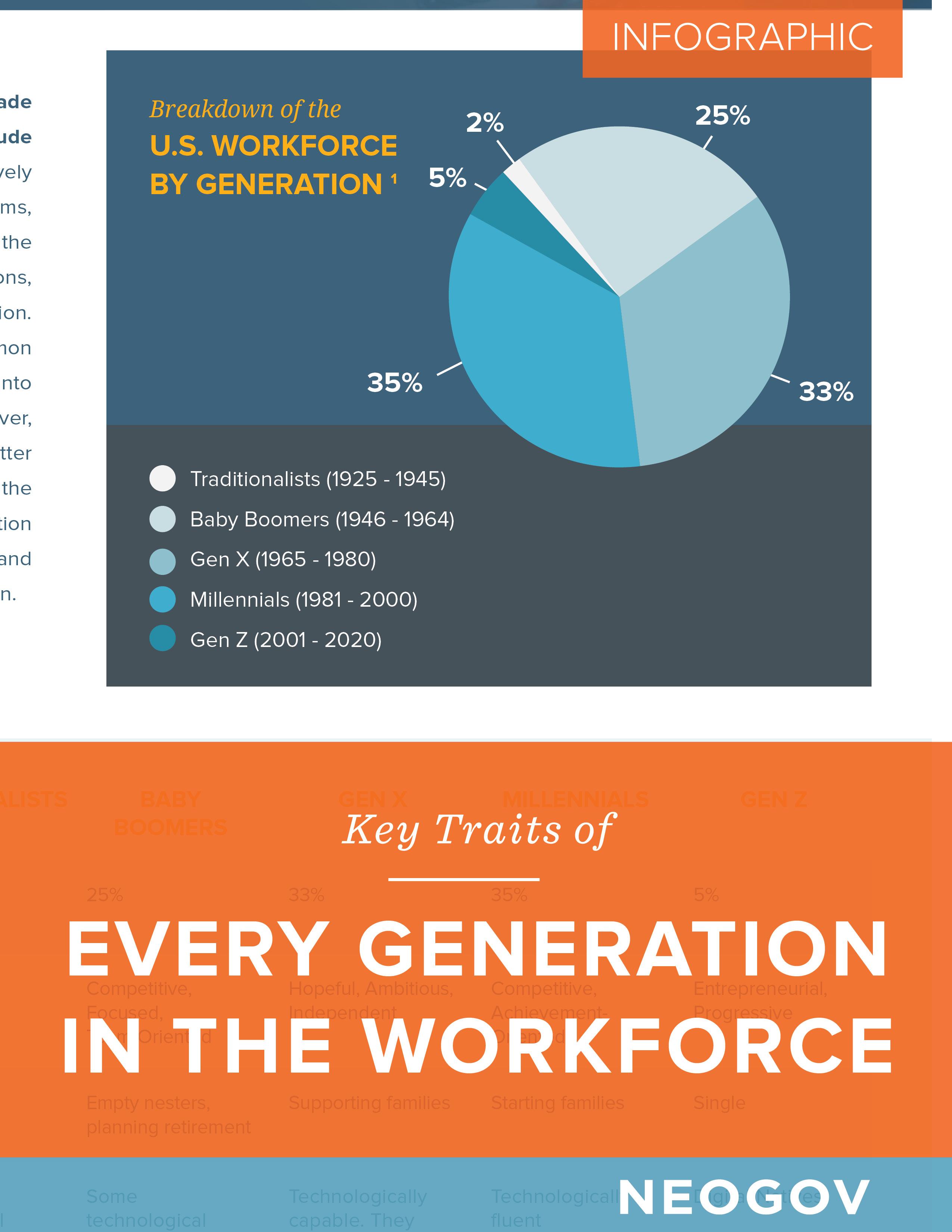NEOGOV-Infographic-GenerationsInTheWorkforce-thumbnail